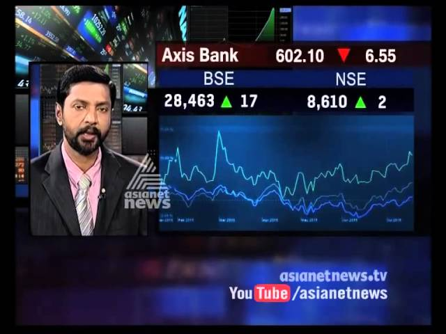 Latest stock market trends | Market Watch 19July 2015