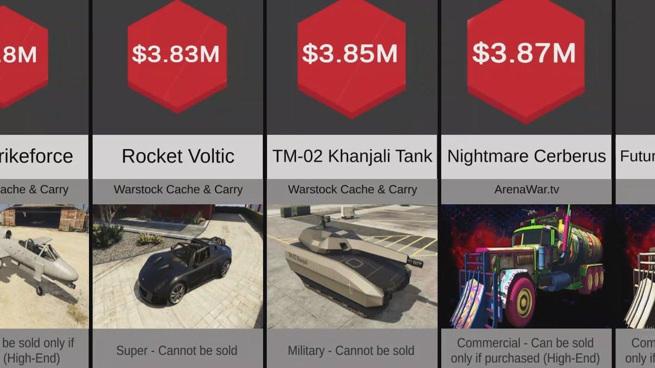 Most Expensive GTA Online Vehicles Comparison