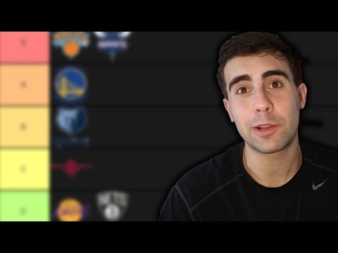 Ranking Every NBA Team | Tier List
