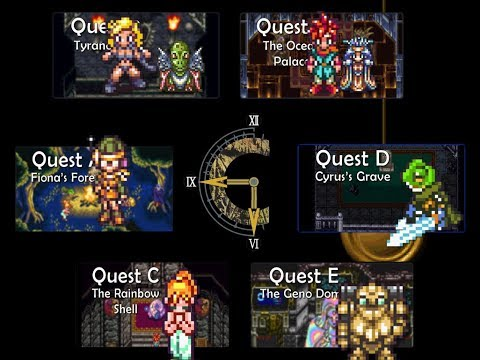 Chrono Trigger and Structural Perfection