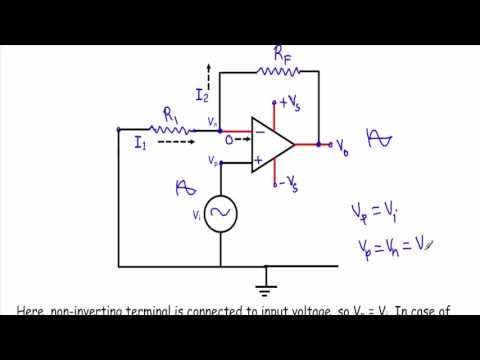 Op-Amp Inverting & Non-Inverting amplifier, Op-Amp Buffer Circuit (w subtitles)
