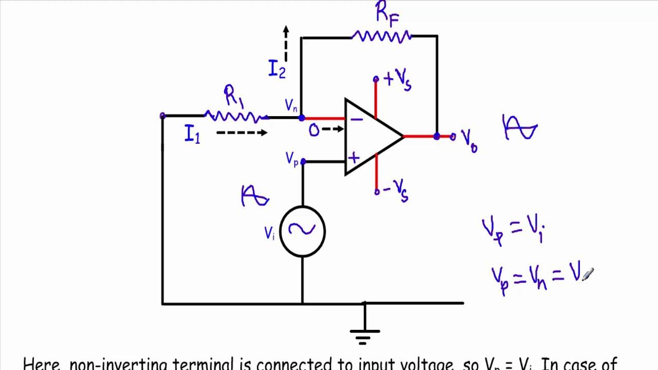 Op-Amp Inverting & Non-Inverting amplifier, Op-Amp Buffer