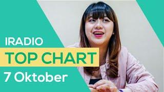 [IRADIO 20] Tangga Lagu Indonesia 2019 | TOP CHART IRADIO EDISI  7 Oktober