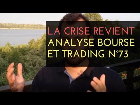 La crise revient...ou pas | Analyse Bourse et trading #73