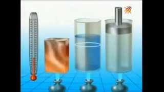 Тепловое расширение веществ