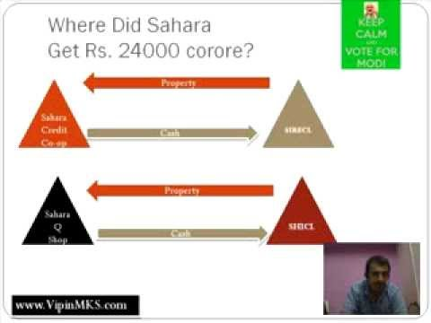 Sahara Group: A Lesson in Corporate Governance - Professor Vipin