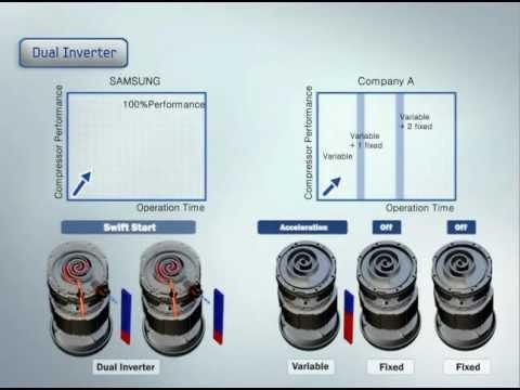 Samsung Dvm Samsung New Inverter Compressor Youtube