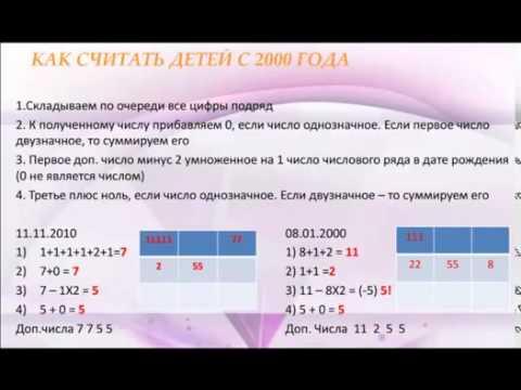 Квадрат Пифагора - ВСЁ самое ИнТеРеСнОе ツ