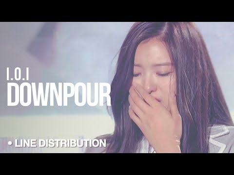 I.O.I - DownPour : Line Distribution (Color Coded)
