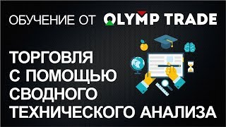 Урок 1  Основы технического анализа  Olymp Trade   Олимп Трейд