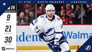 Nikita Kucherov takes home NHL First Star of the Month