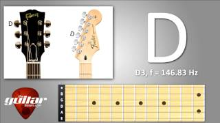 guitar tuner - standard guitar tuning for acoustic and electric guitars