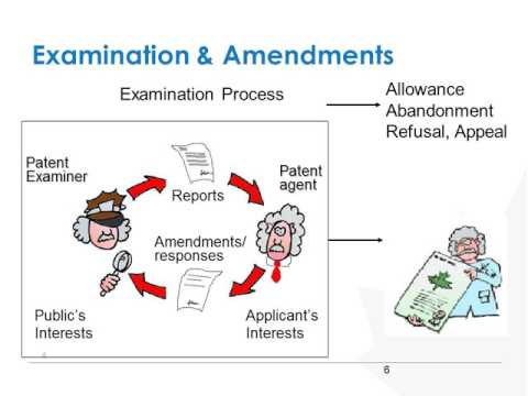 Proposed amendments to the Patent Rules - Part 2