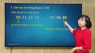 Toán lớp 2 Bài 1: Bài 1: Ôn tập các số đến 100