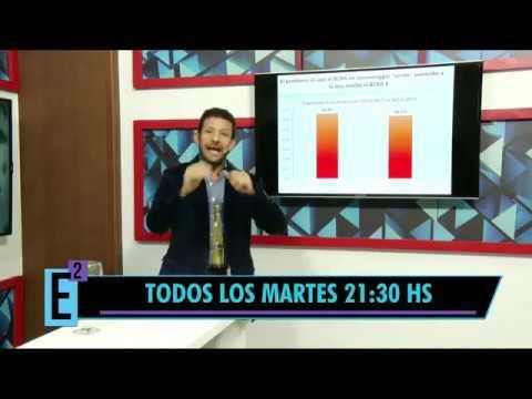 Economía al Cuadrado 8 - Déficit Fiscal, Inflación y Venta de Reservas - Diego Giacomini