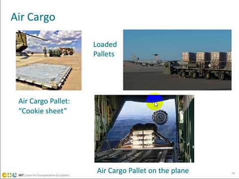 Video 3 Review of Global Air Freight