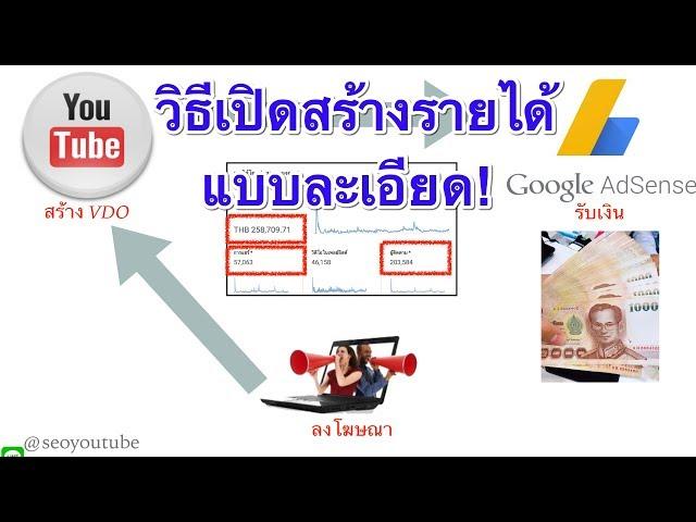 วิธีเปิดสร้างรายได้ youtube โปรดอ่านกฏ 3 ข้อผิดพลาดปี 2020