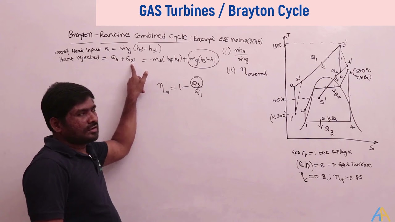 3.12 Example problem on Gas-Steam turbine cycle(ESE Mains 2019)