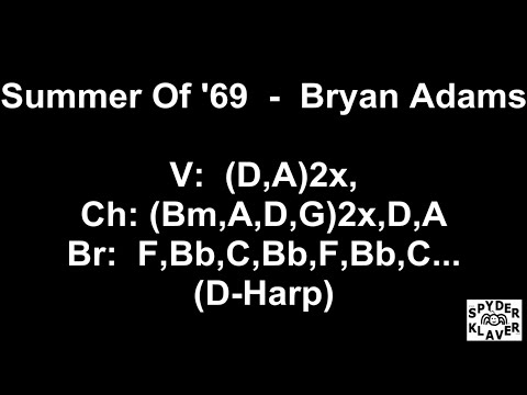 NO AUDIO - Summer of '69 - Bryan Adams - Lyrics - Chords