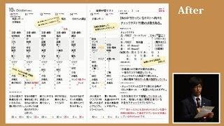【NOLTYスコラ】33目指せ手帳甲子園!第5回 デンソー工業学園