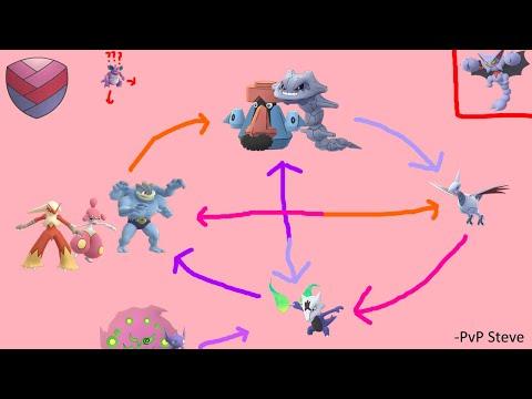 ROSE CUP META SIMPLIFIED!!!   Pokemon GO PvP