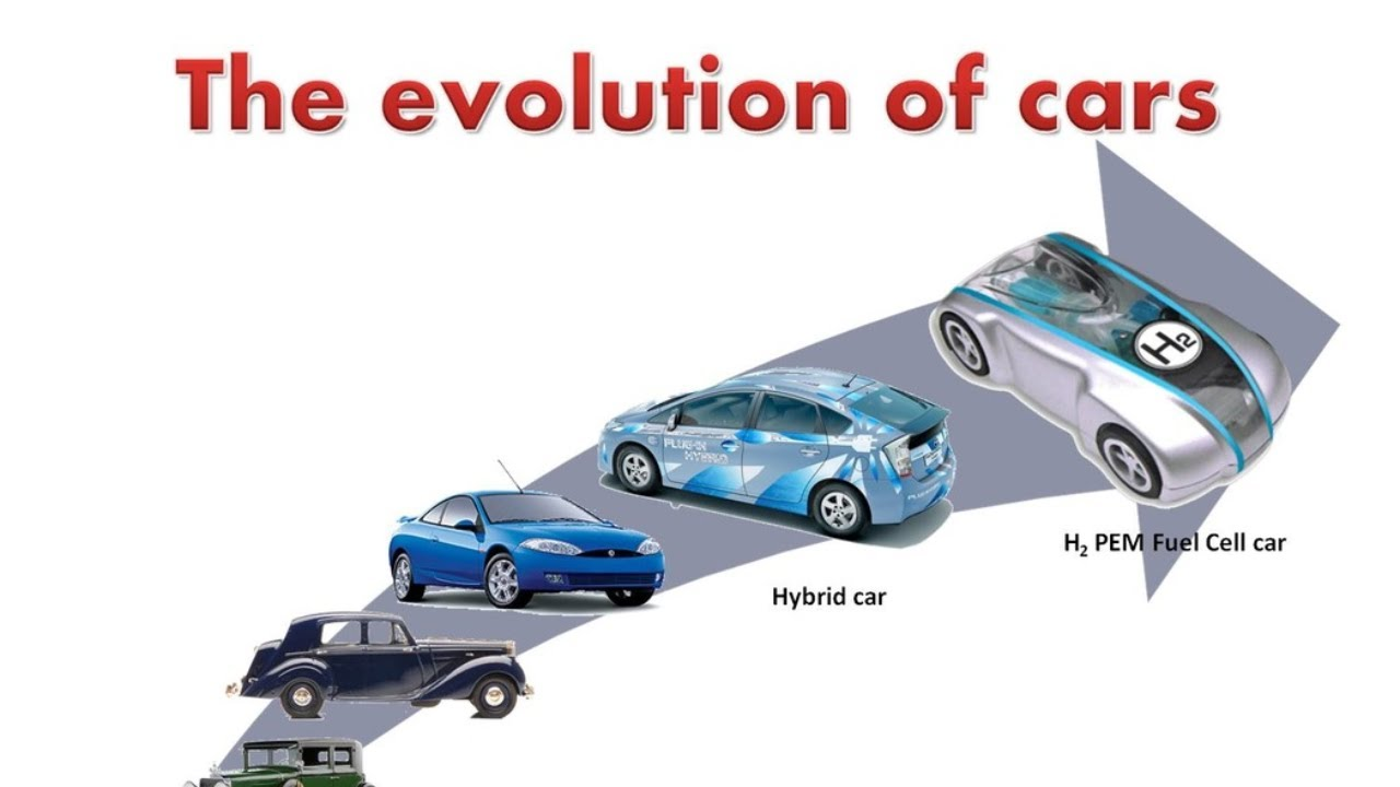 evolution of cars - HD 1048×800