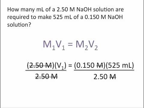 Dilution Problems - Chemistry Tutorial