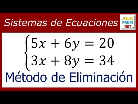 SISTEMA DE ECUACIONES LINEALES 2×2 POR MÉTODO DE ELIMINACIÓN