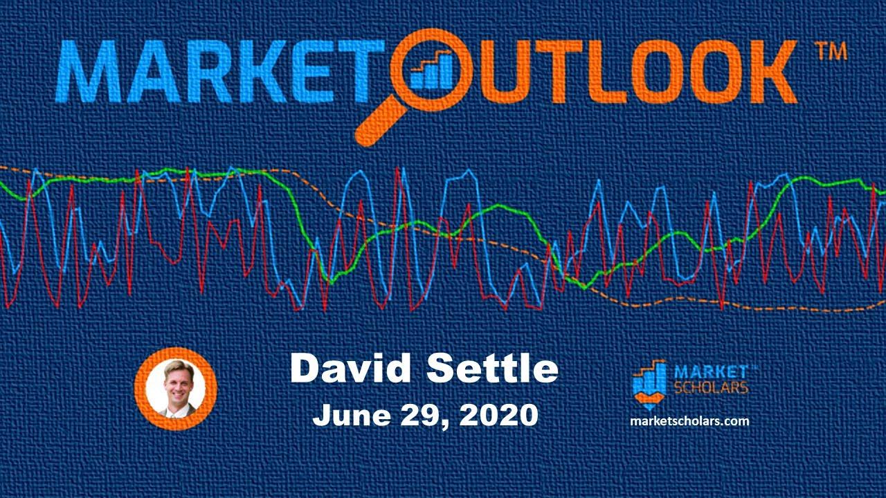 Market Outlook - 06/29/2020 - David Settle
