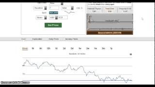 Trick Win Trading Rise Fall Binary.com