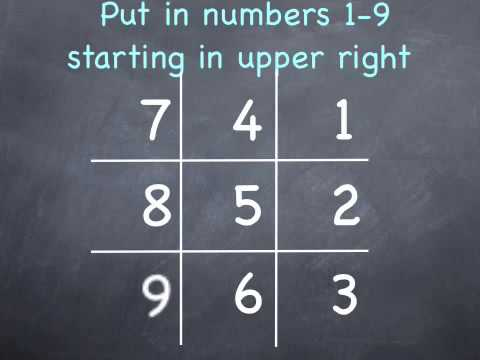 Entertaining approaches to assist their math facts are learnt by children