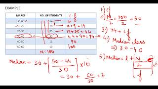 #10, Business Statistics | Median - Continuous series
