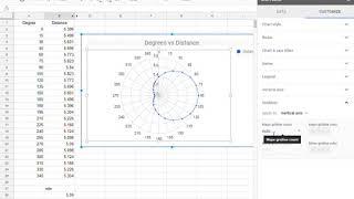Polar Grid Example   Google Sheets   Step 6