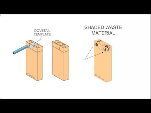 How To Mark Out And Cut A Simple Dovetail Joint