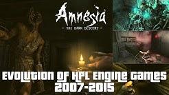 Evolution of HPL Engine Games 2007-2015