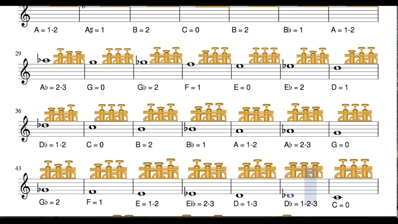 Trumpet fingering chart easy sheet music for notes how beginners also rh youtube
