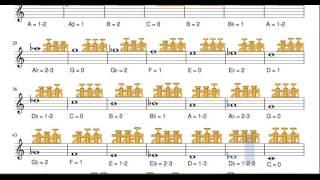 Trumpet Fingering Chart Easy Sheet Music for Notes Trumpet How Beginners | tubescore.net