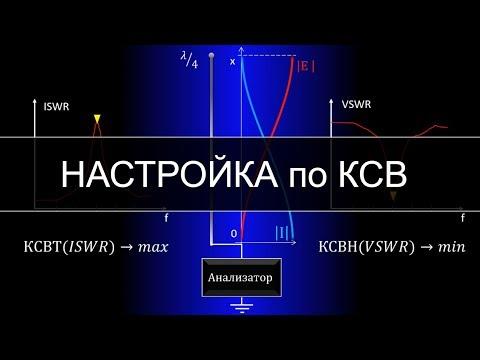 Как измерить резонанс антенны