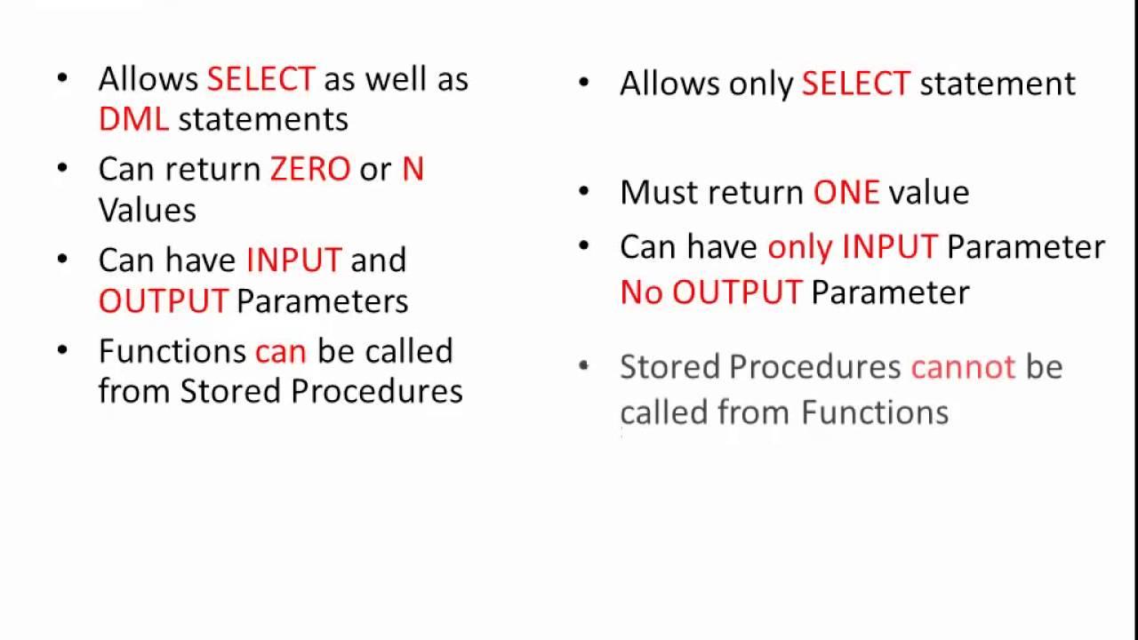 StoredProcedure Vs Function SQL Sever Interview Question - JobSeekersIndia