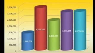 MKC Annual Meeting 2012 CFO Report