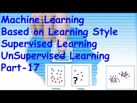 Machine Learning Algorithm(Supervised and Unsupervised Learning)  Part 17