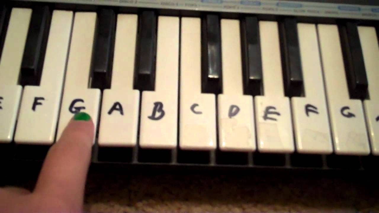How To Play Happy Birthday On The Piano Using Just 3 ...
