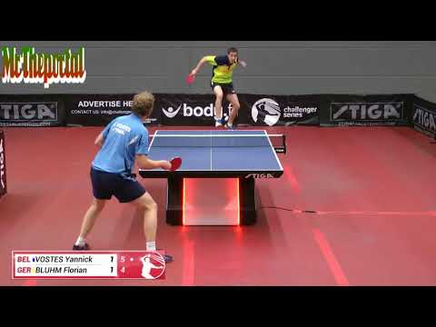 Table Tennis Challenger Series 2018 - Yannick Vostes Vs Florian Bluhm -