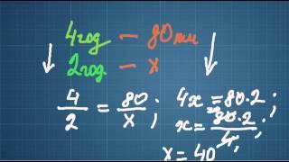 Пропорції-2.Прямо- та обернено пропорційні залежності.6 клас