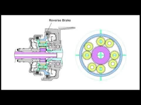 Фото к видео: Subaru Lineartronic CVT Technical Training