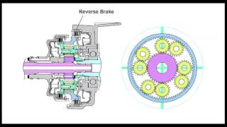 Subaru Lineartronic CVT Technical Training