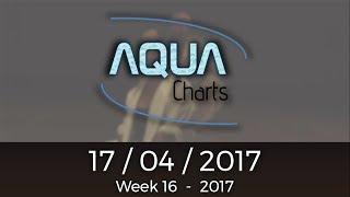 Aqua Charts • Top 100 • 17/04/2017