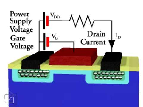 MOSFET transistor - YouTube - mos transistor
