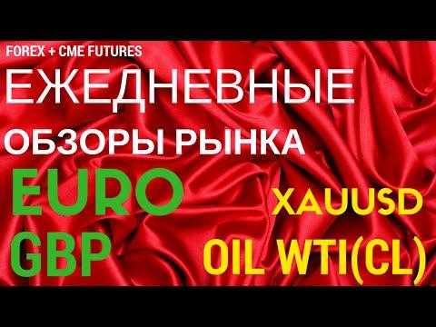 аналитика форекс - 26.09.2016 (евро, фунт, золото, нефть, йена, канадец)