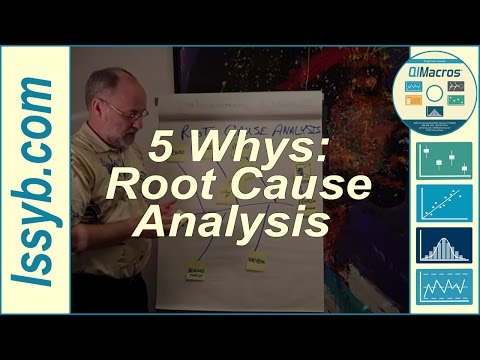 5 whys and root cause analysis: key of success for your continuous improvement within your Company!
